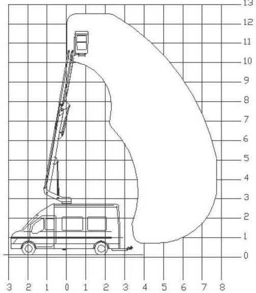 A12_5VM-diagram
